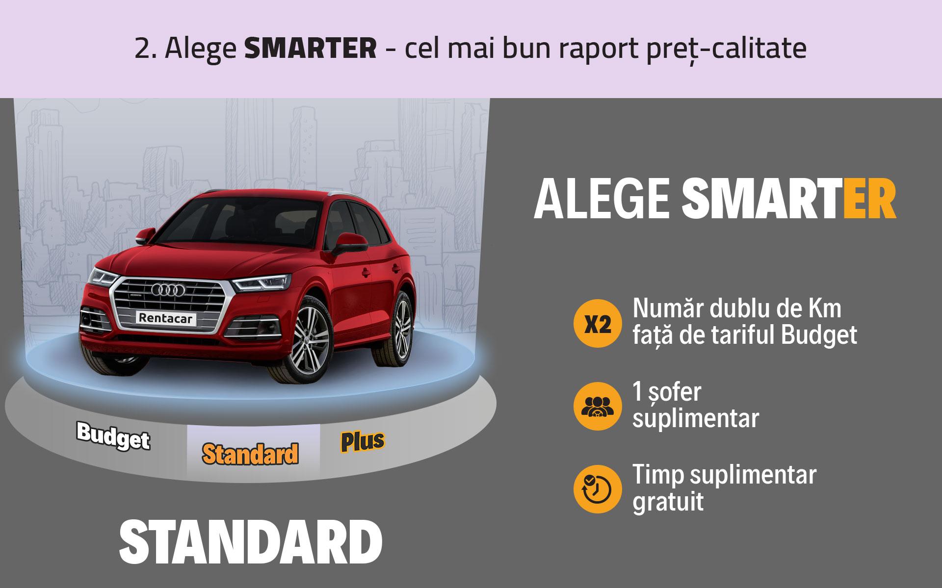 Alege SMARTER - cel mai bun raport pret-calitate